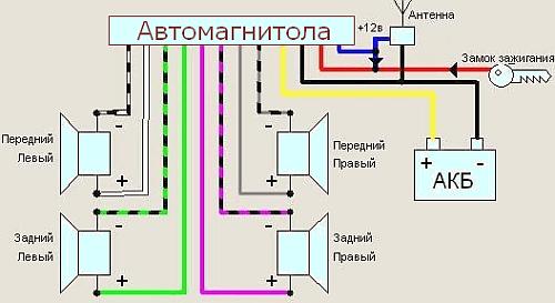 avtomagnitoly shema
