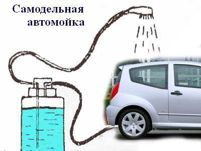 Минимойки для автомобиля своими руками