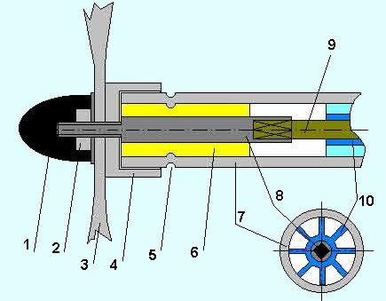 motor dlya lodki gazonokosilki 1