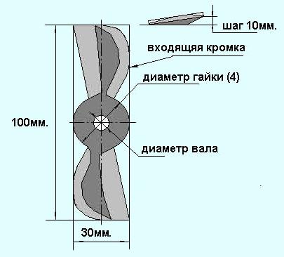 motor dlya lodki gazonokosilki 3