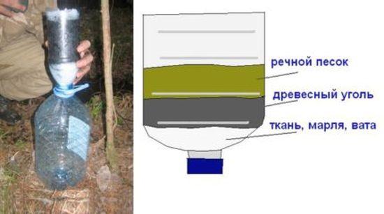 ochistka vody 4
