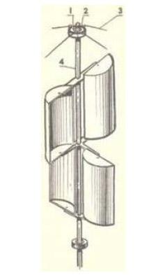 dvuhyarusnyy-rotor