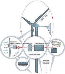elektrostancia