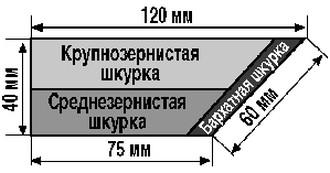 Как выбрать крючки для рыбалки и таблица размеров