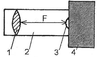 lasernaya signalizatciya8