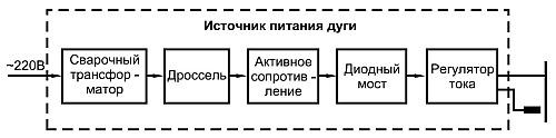 samodelnyj svarochnyj apparat 1