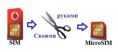 Как обрезать симку своими руками фото 5