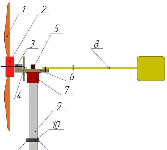 Как сделать простой ветряк своими руками 16