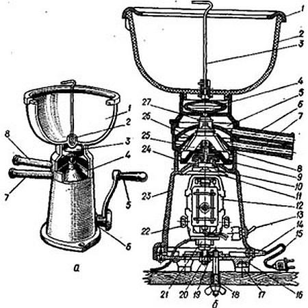 инструкция сепараторщика - фото 3