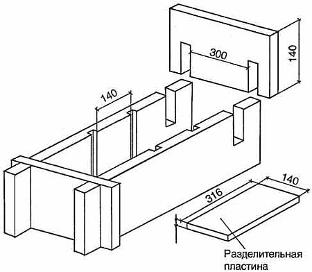 forma shlakobloka 1