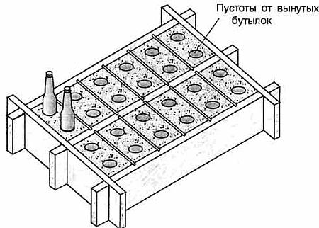 forma shlakobloka 2