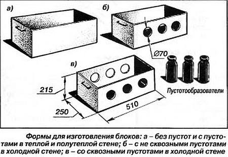 forma shlakobloka 3