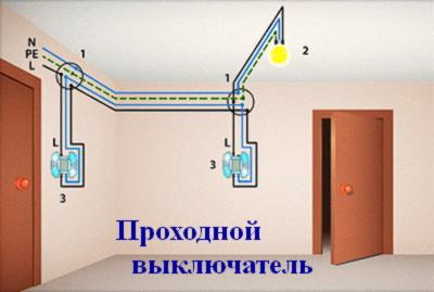 Как сделать проходной выключатель света фото 828